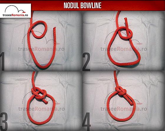 nodul bowline