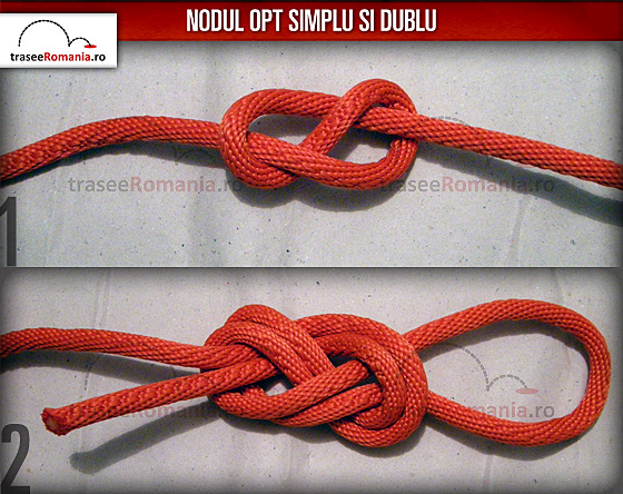 nodul in opt
